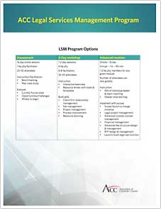 LSM Program Agenda Preview