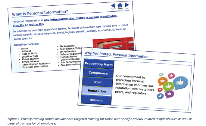 Images showing definitions of personal information and protective commitments