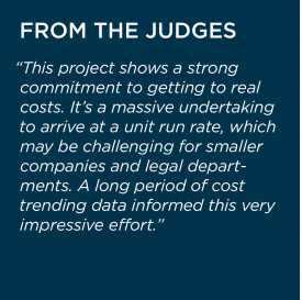 2019 Value Champion Toyota Motors Judges Quote