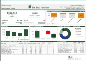 Fir Tree Fund Vendor Report (HBR Consulting)